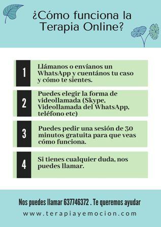 Psicólogos online. Terapia online Madrid y por todo el mundo.