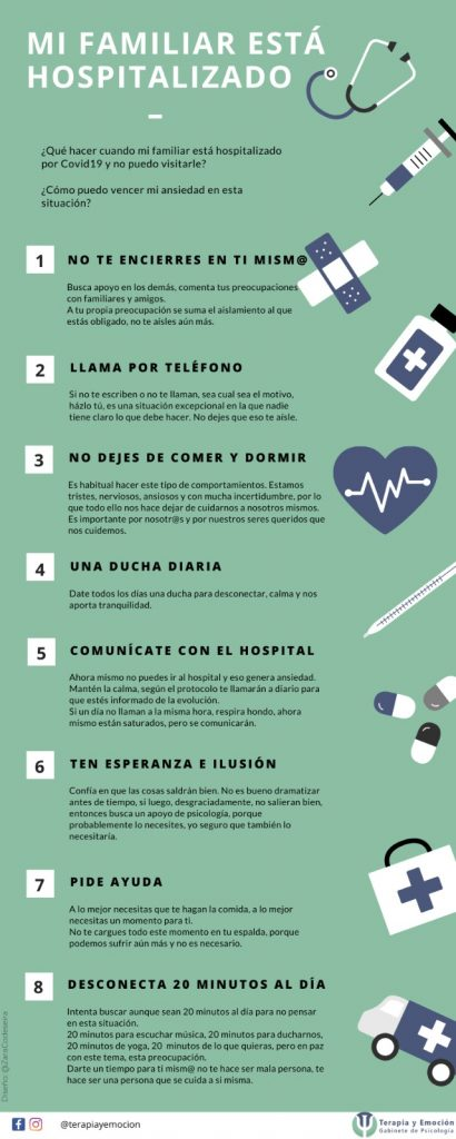 Infografía familiar hospitalizado por Coronavirus